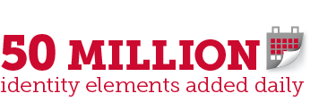 50 million ID elements daily