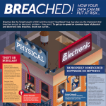 Breached - How Data Can Be at Risk - Infographic - LifeLock