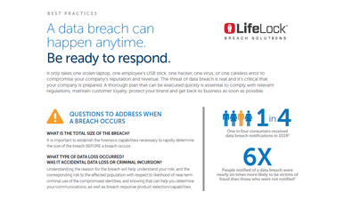 A data breach can happen at any time