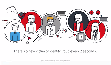 Why LifeLock 2017