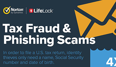 Tax Fraud & Phishing Scams