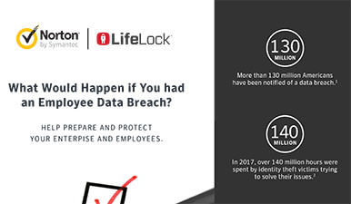 Employee Benefits Data Breach Infographic